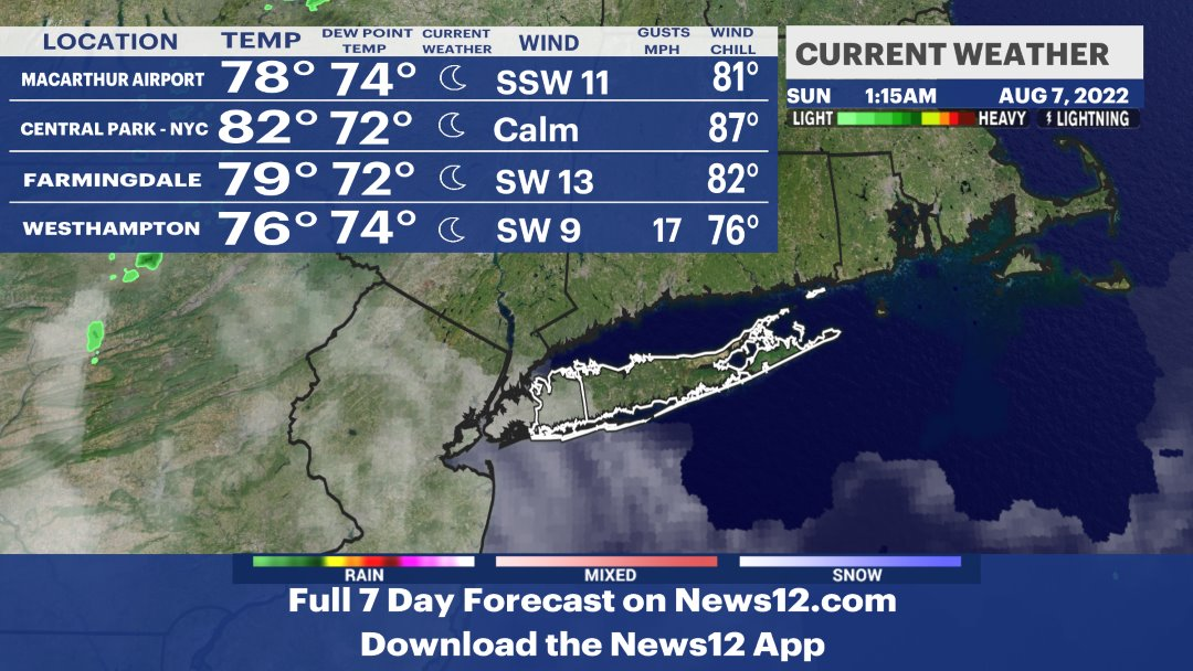 Current Weather- Click to Enlarge