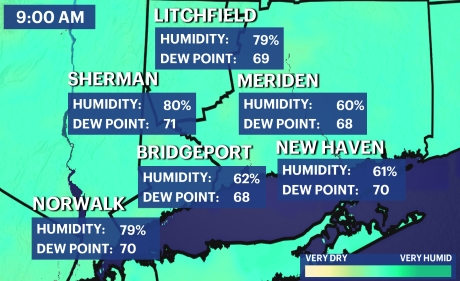Weather forecast fairfield ct